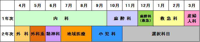 E_2021
