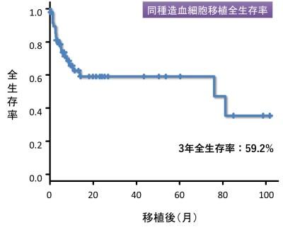 graph2018_1