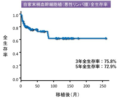 graph2018_2