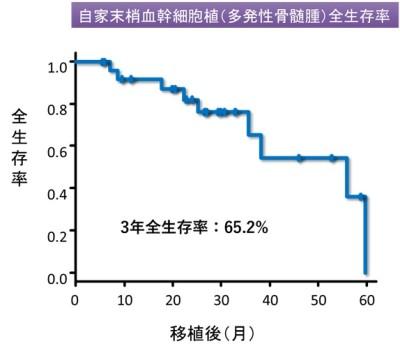 graph2018_3