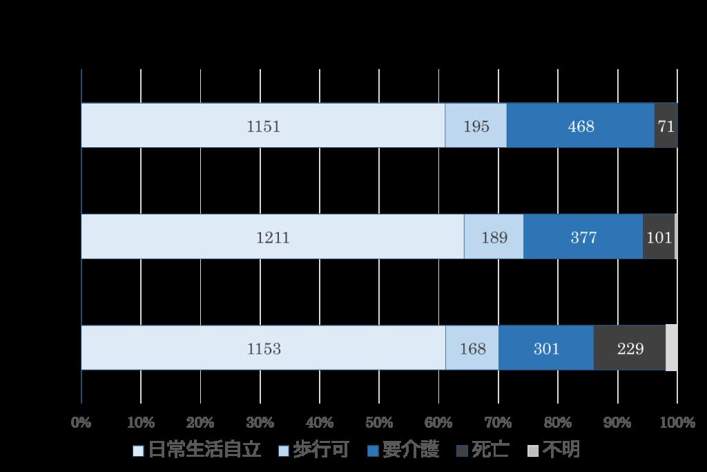 modified-Rankin-Scale2_2020