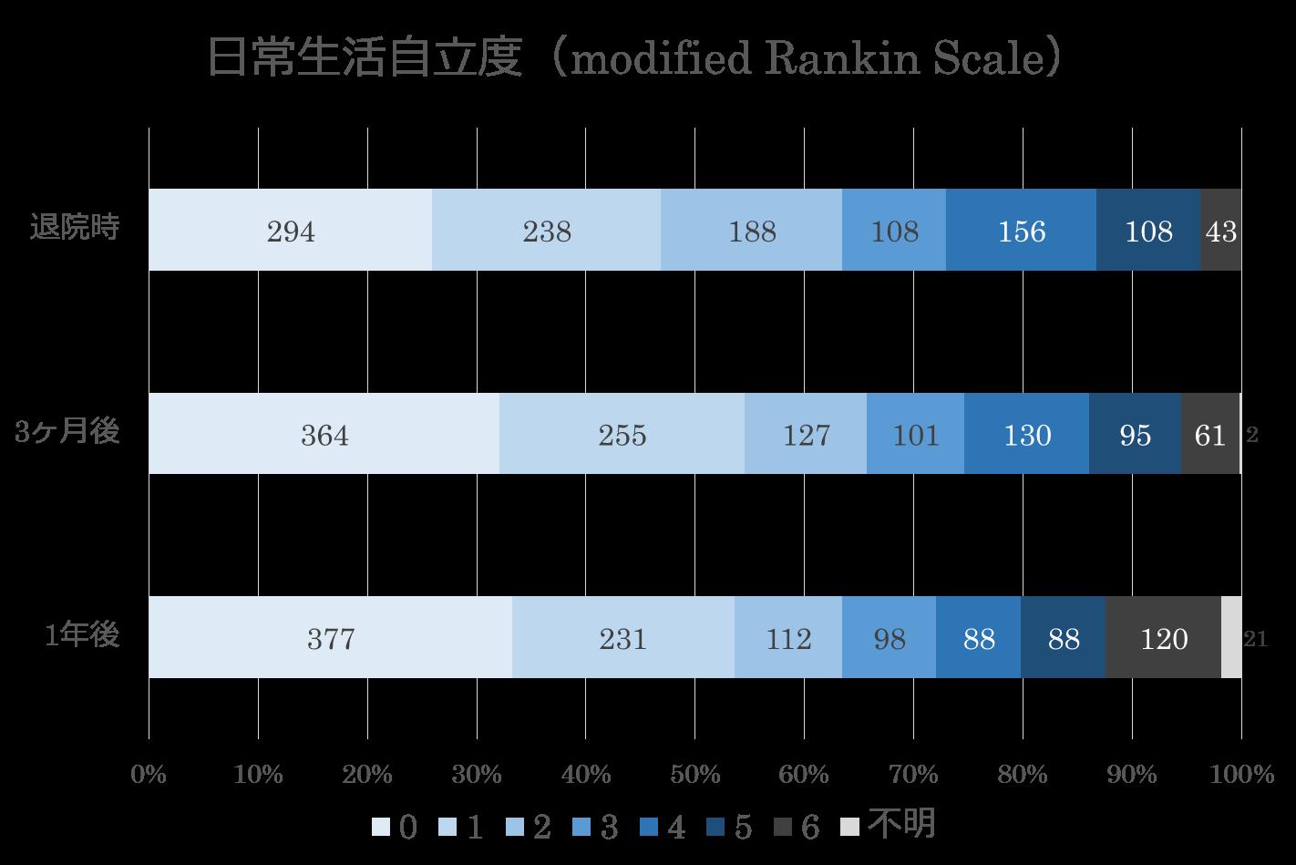 modified-Rankin-Scale3_2017.