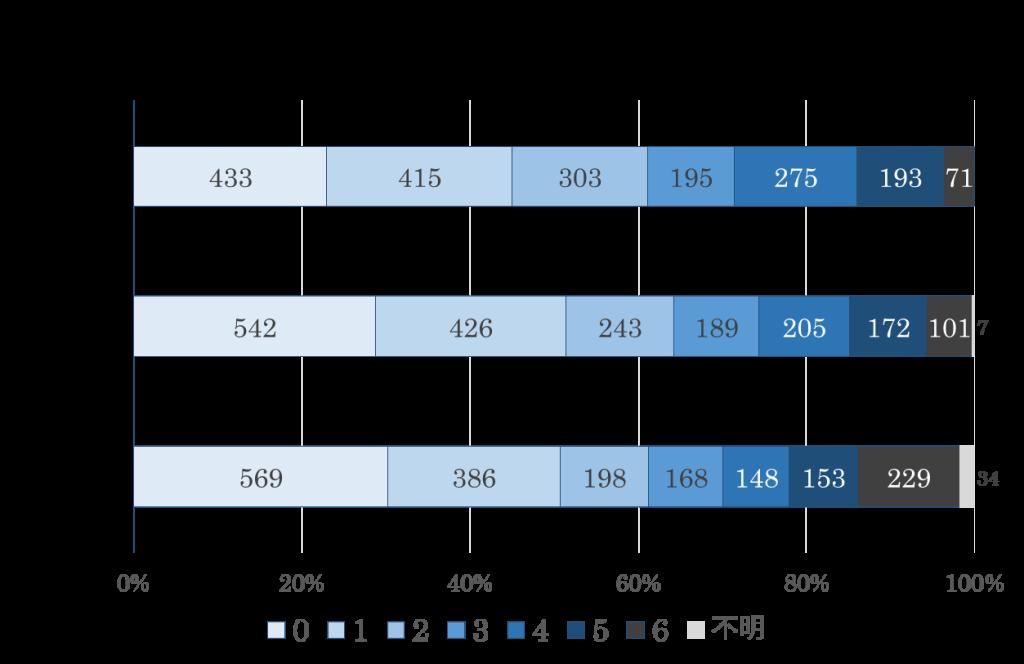 modified-Rankin-Scale3_2020