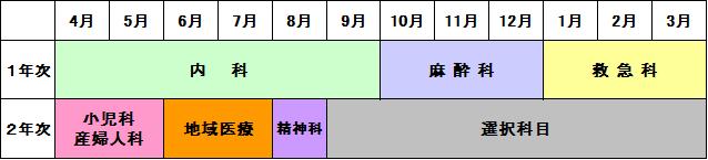 training_program01