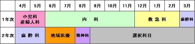 training_program02